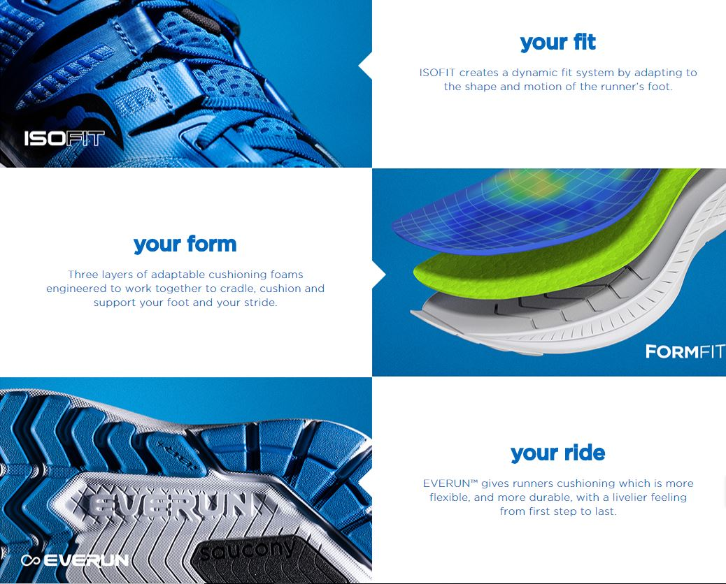 Introducing the All New Saucony Ride ISO Medved Running